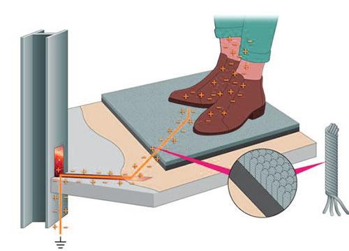 electricidad-estatica-suelo-laminado