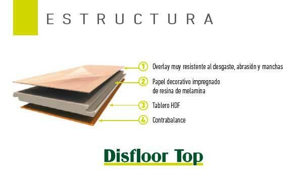 caracteristicas-disfloor-top