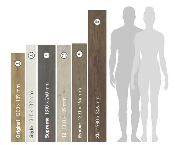 medidas-suelos-laminados-finsa